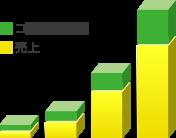 成功報酬型イメージグラフ