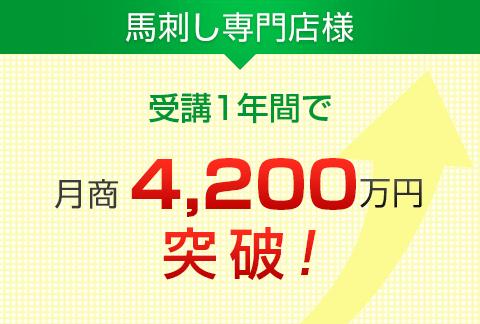 馬刺専門店様|月商4,200万円突破!