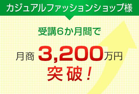 カジュアルファッションショップ様|月商3,200万円突破!