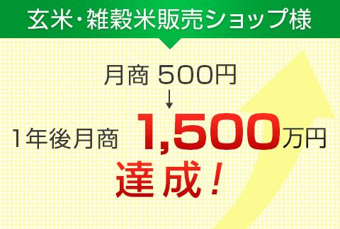 玄米、雑穀米販売ショップ様|月商500円→1年後、月商1,500万円達成!