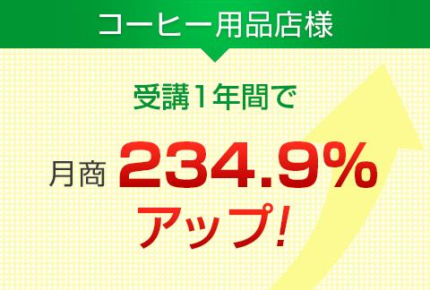 コーヒ用品店様|月商200%アップ!